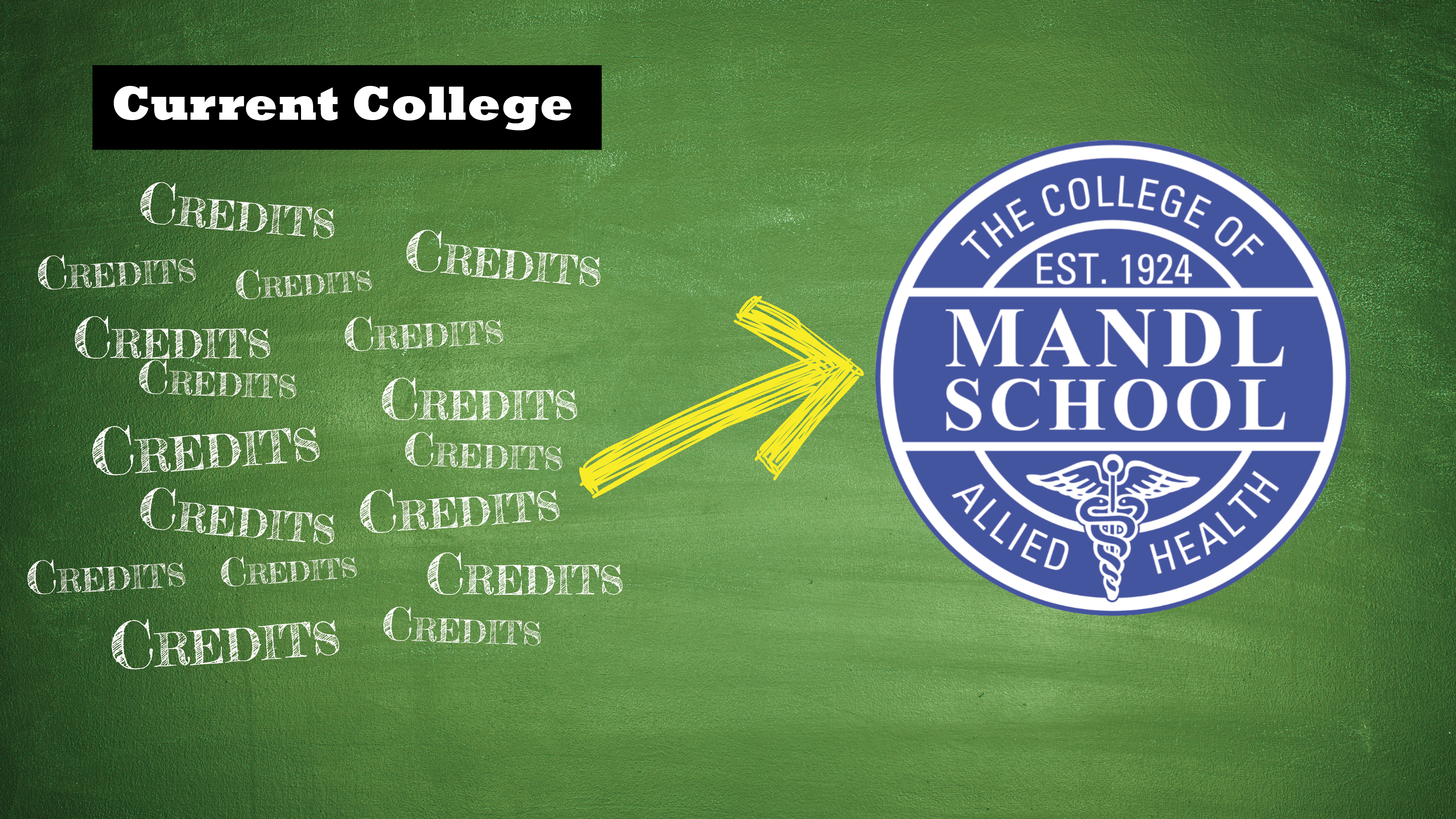 Transfer College credits to Mandl School