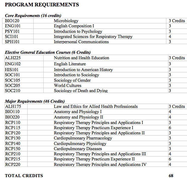 Respiratory Therapy Program Requirements - Mandl School: The College ...