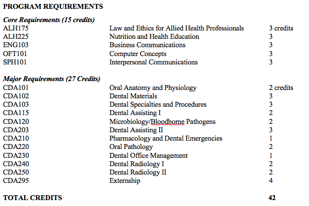 Dental Assistant Certificate Program Requirements - Mandl School ...